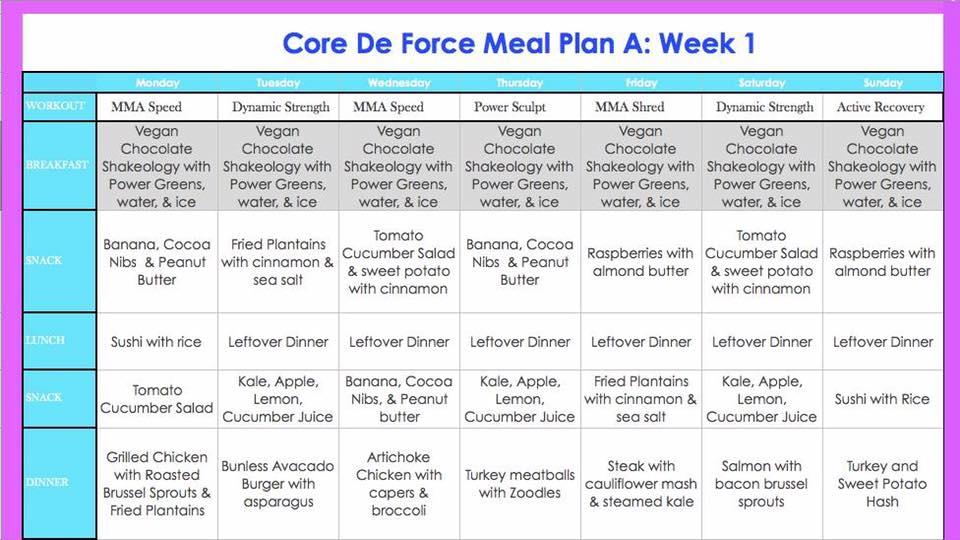 Core De Force Meal Plan
